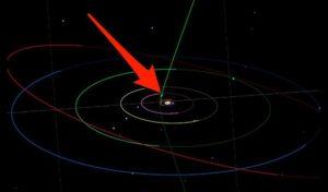 Ανακαλύφθηκε δεύτερος κομήτης-επισκέπτης, που ίσως έρχεται από άλλο ηλιακό σύστημα