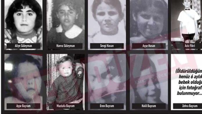 Δεκατέσσερα παιδιά θάφτηκαν τα οποία σκοτώθηκαν το 1974 στο Σανταλάρι από μέλη της ΕΟΚΑ Β.