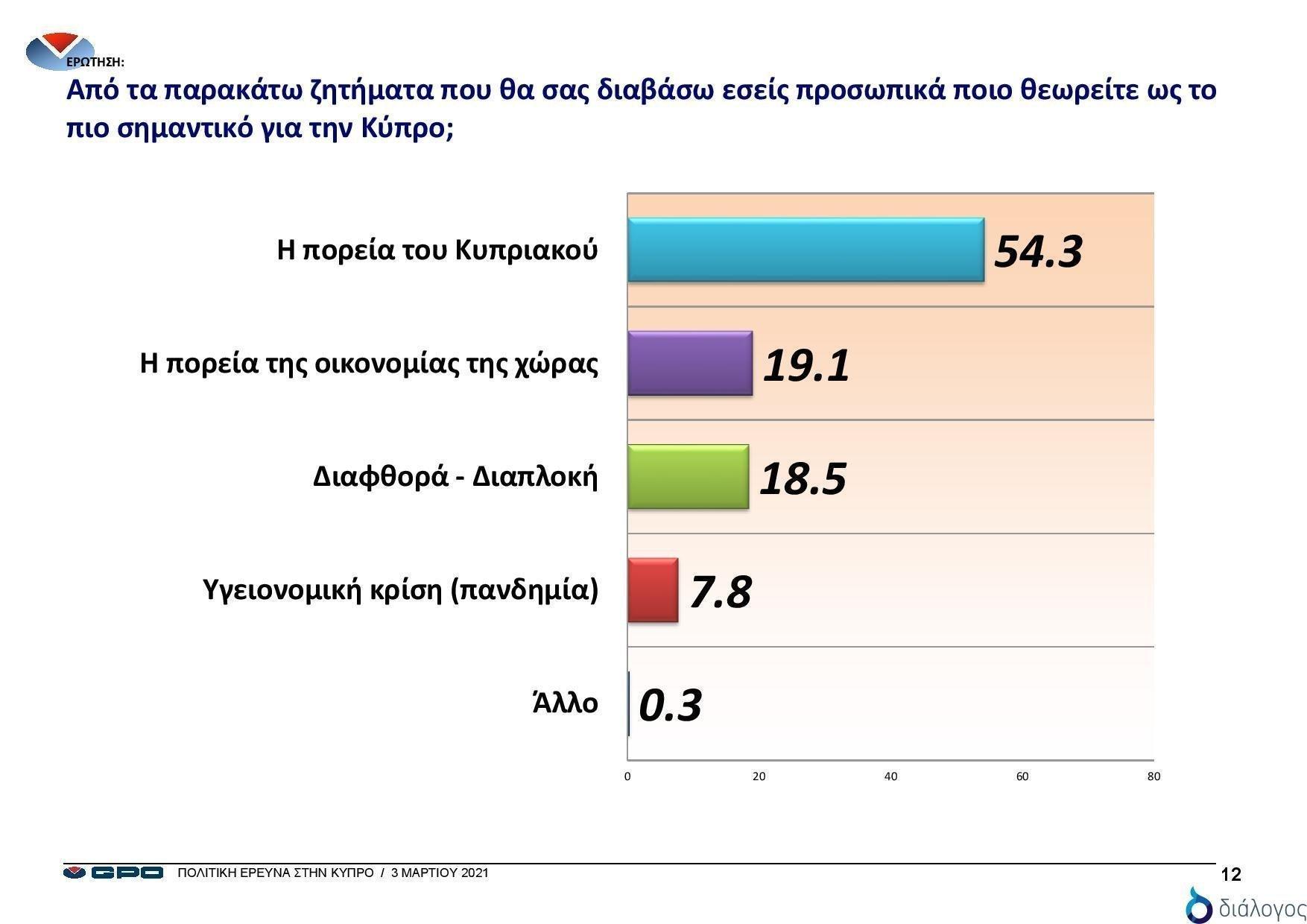 ΕΠΙΛΟΓΗ Έκθεση Κύπρου 2 ΜΑΡΤΙΟΥ 2021 page 001