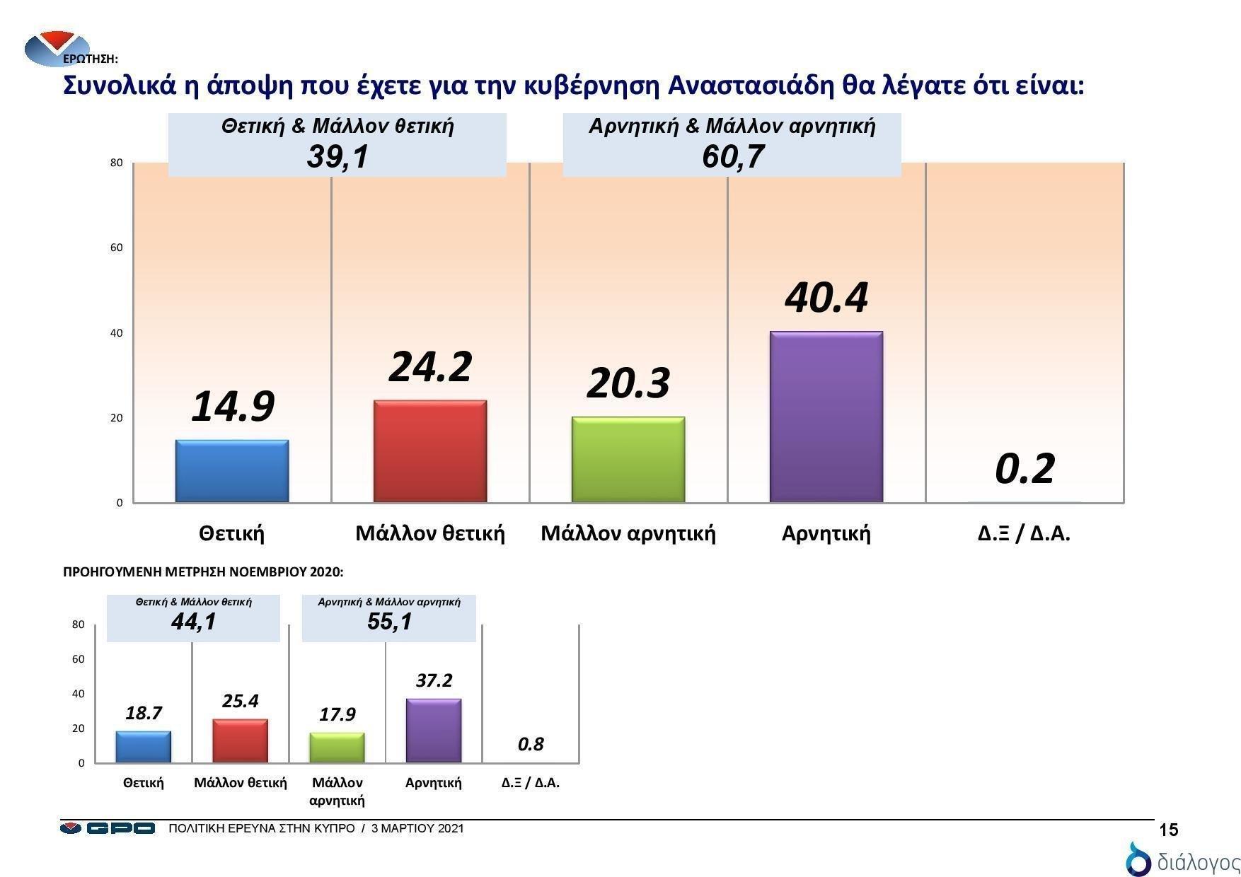 ΕΠΙΛΟΓΗ Έκθεση Κύπρου 2 ΜΑΡΤΙΟΥ 2021 page 002