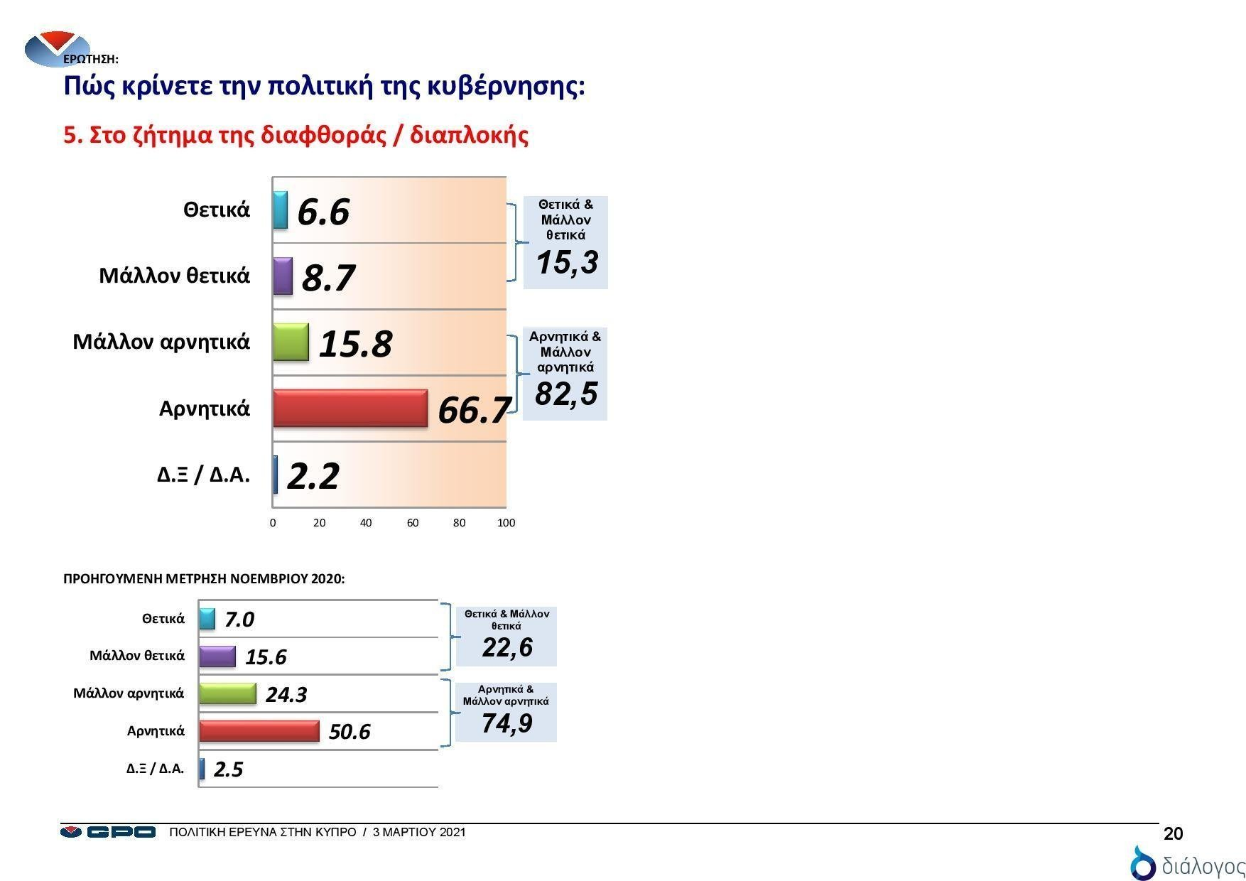ΕΠΙΛΟΓΗ Έκθεση Κύπρου 2 ΜΑΡΤΙΟΥ 2021 page 003