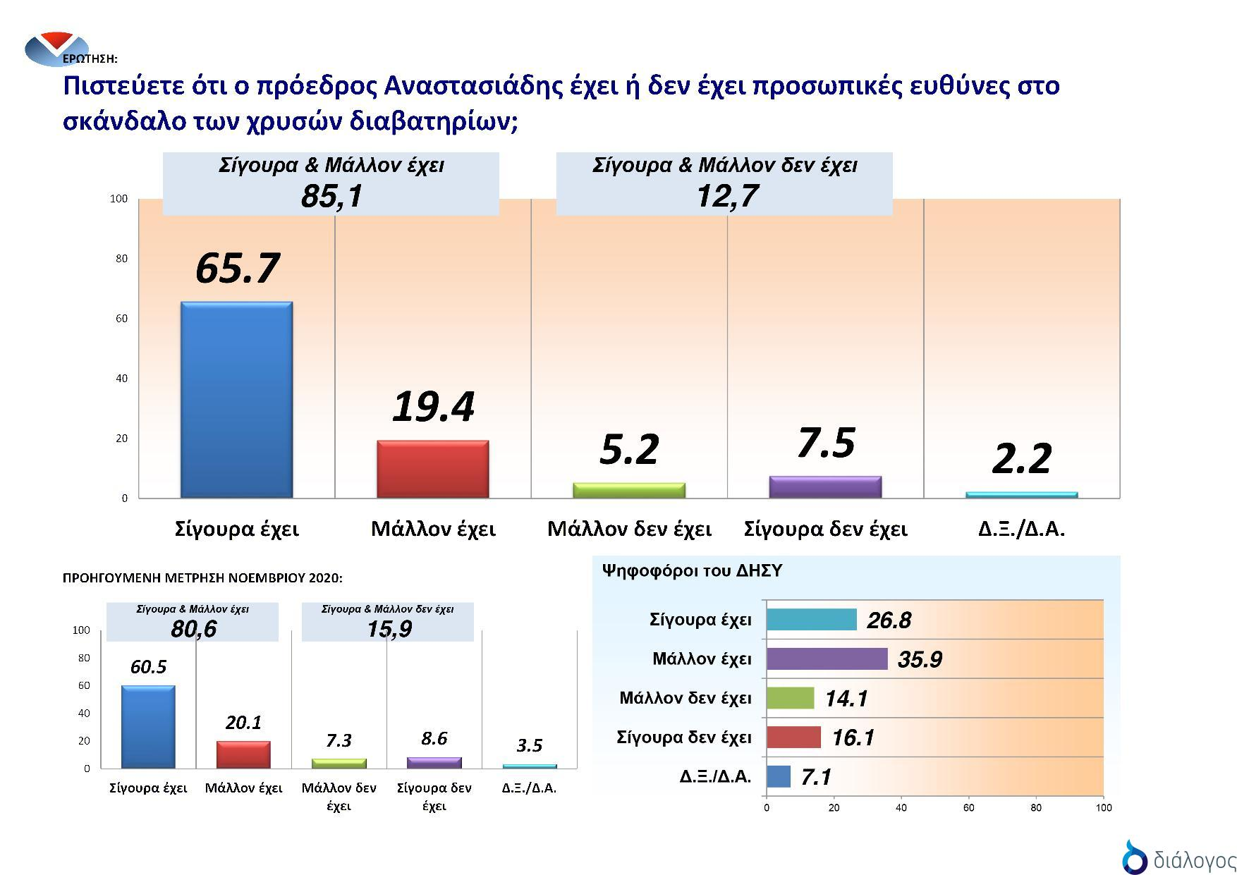 ΕΠΙΛΟΓΗ Έκθεση Κύπρου 2 ΜΑΡΤΙΟΥ 2021 page 004