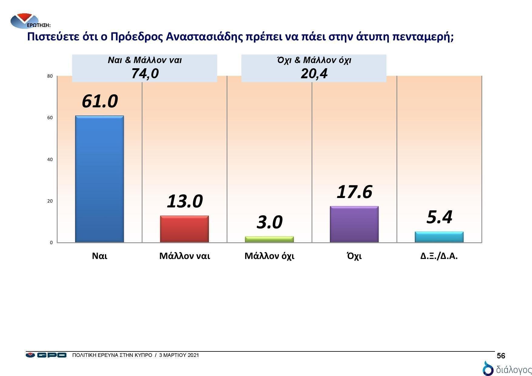 ΕΠΙΛΟΓΗ Έκθεση Κύπρου 2 ΜΑΡΤΙΟΥ 2021 page 006
